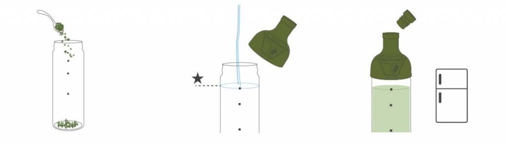 Công thức pha trà lạnh Cold Brew đơn giản